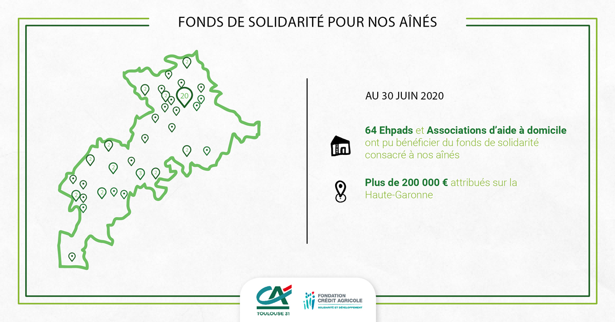 Fonds solidarité des ainés: 200 K € versés par le Crédit Agricole Toulouse 31